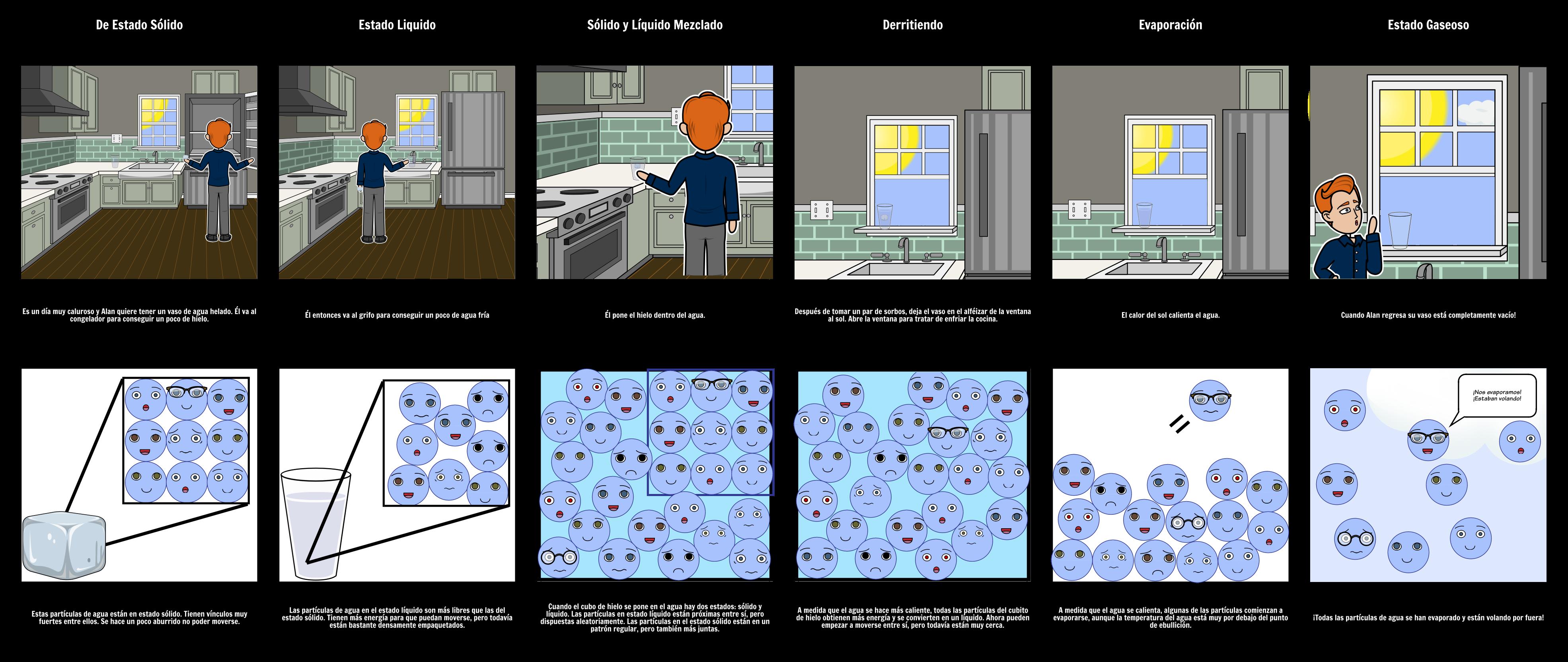 Partícula De Agua Storyboard Av Es Examples