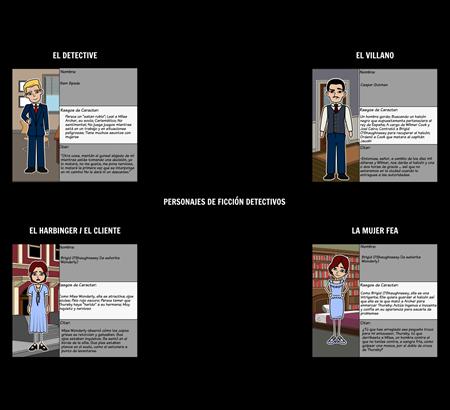 Personajes de Ficción Detective en El Halcón Maltés
