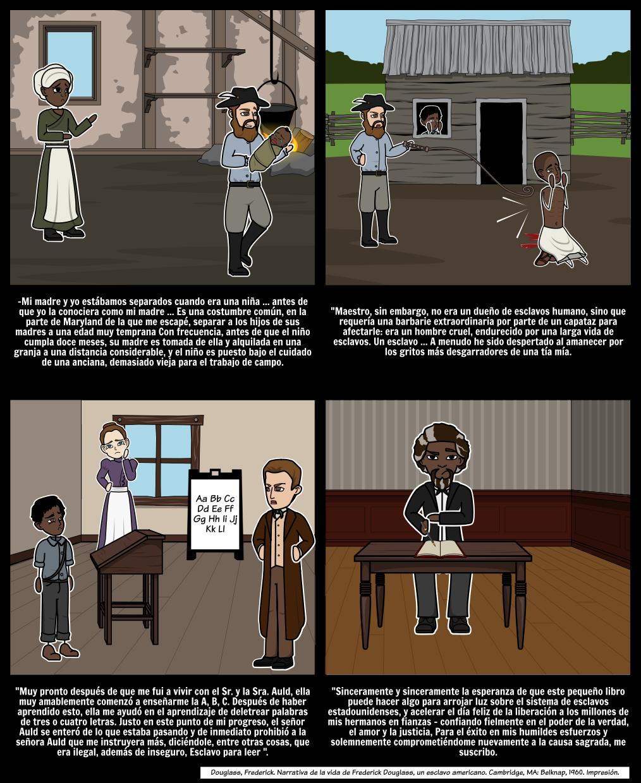 Perspectivas de la Trata de Esclavos