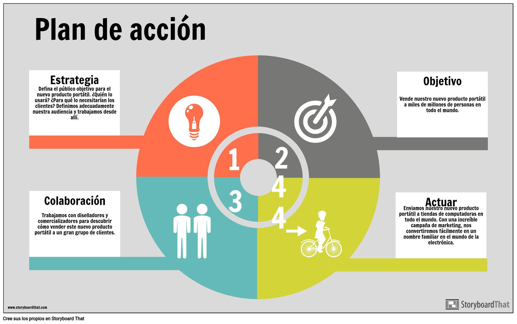 Plan de Acción Info-Ejemplo