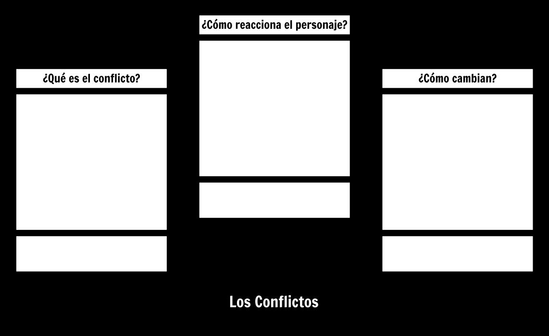 Plantilla de Análisis de Carácter de Conflictos