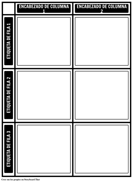 Plantilla de Gráfico 3x2