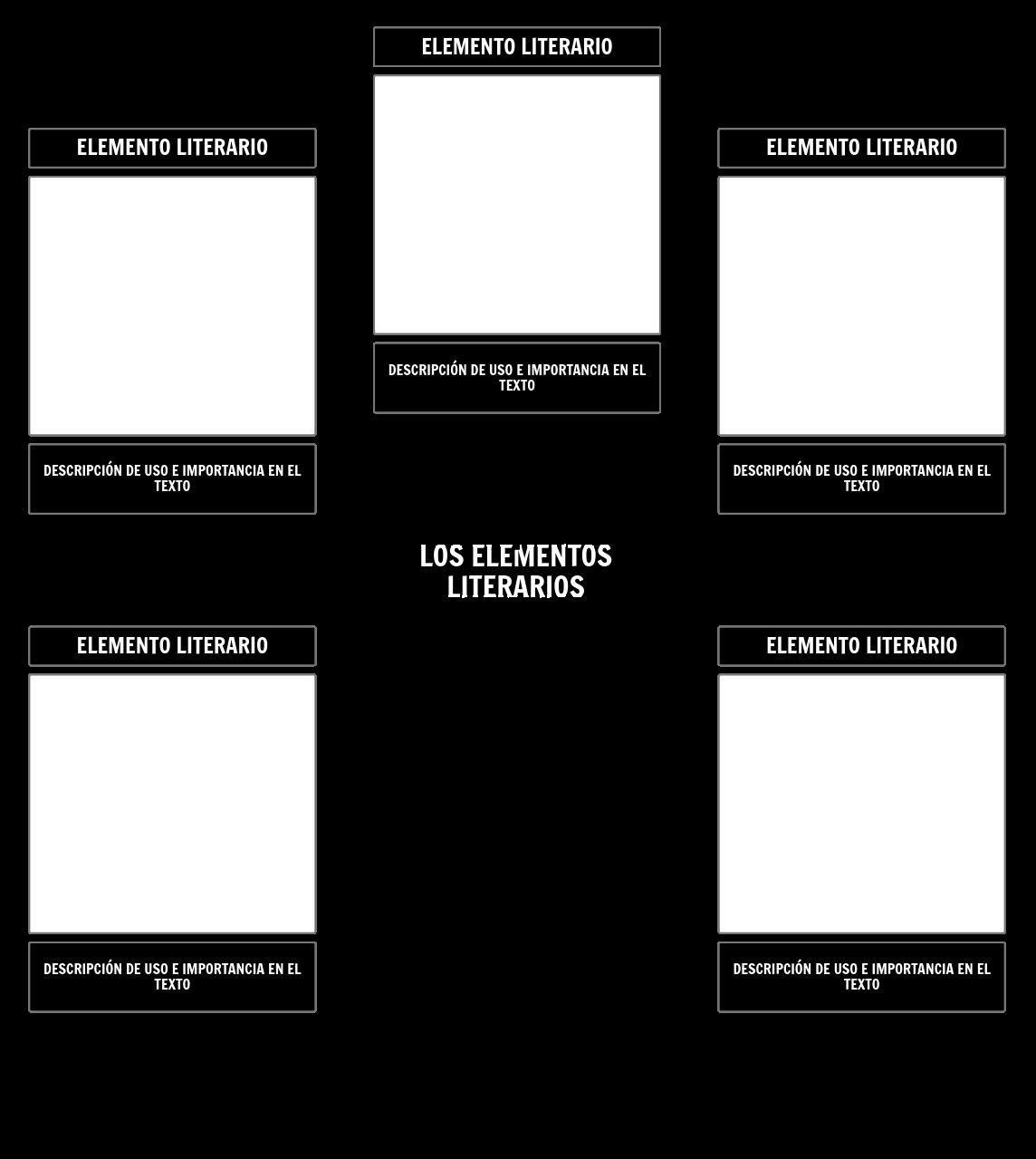 Plantilla de Mapa de Araña de Elemento Literario