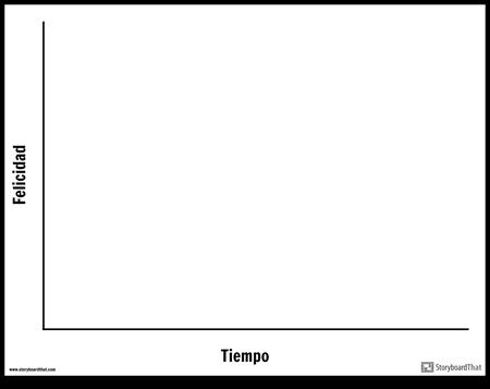 Plantilla de Tiempo / Felicidad