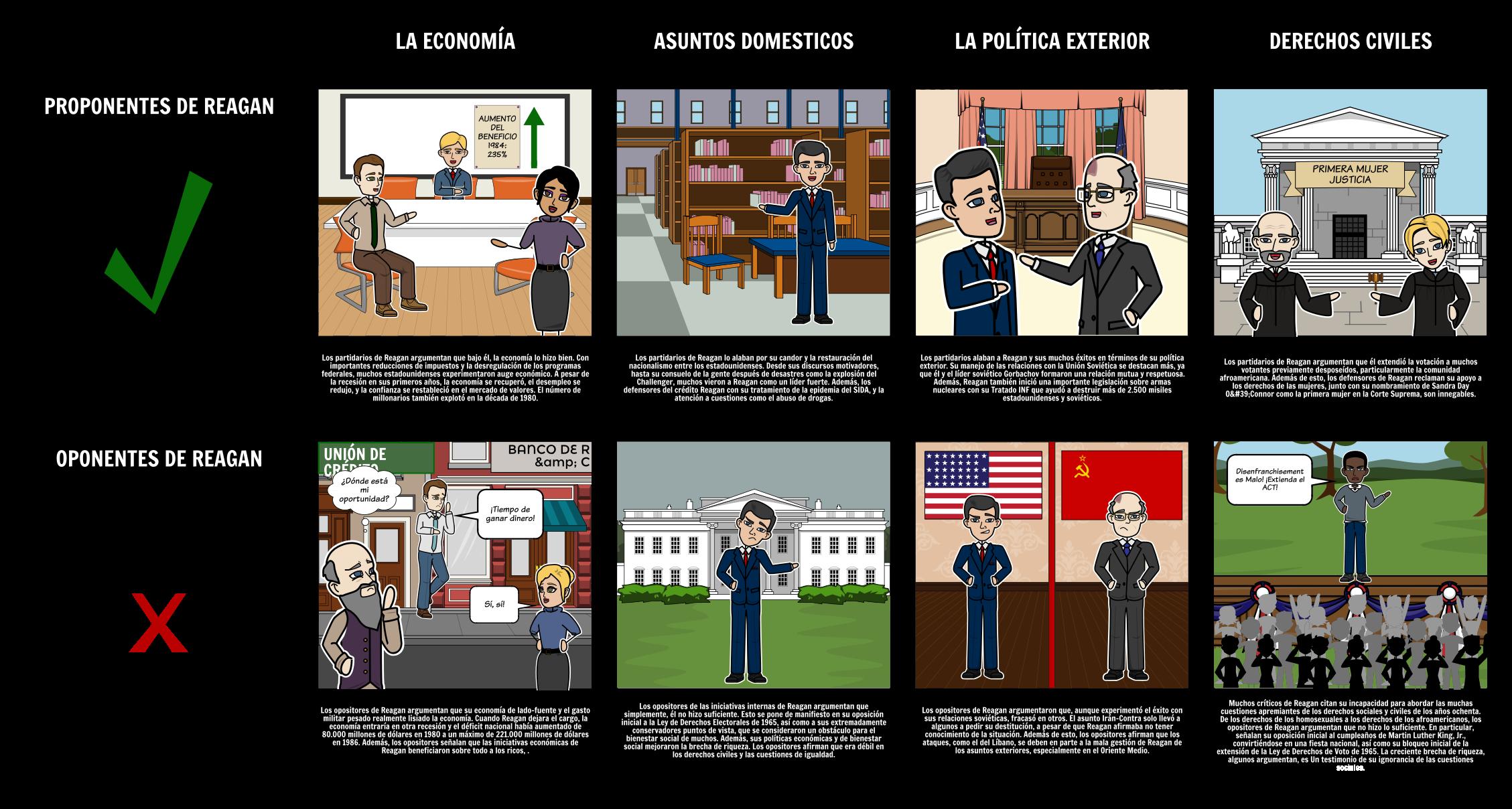 Presidencia Reagan - Puntos de Vista del Proponente y del Oponente