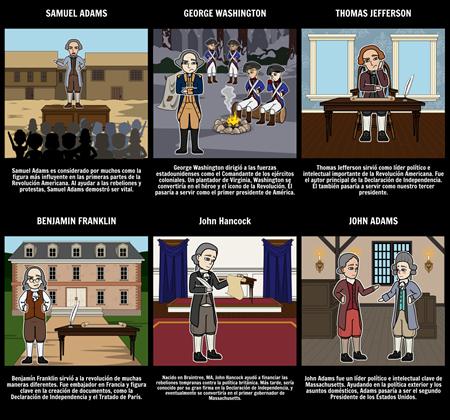 Principales Figuras de la Revolución Americana