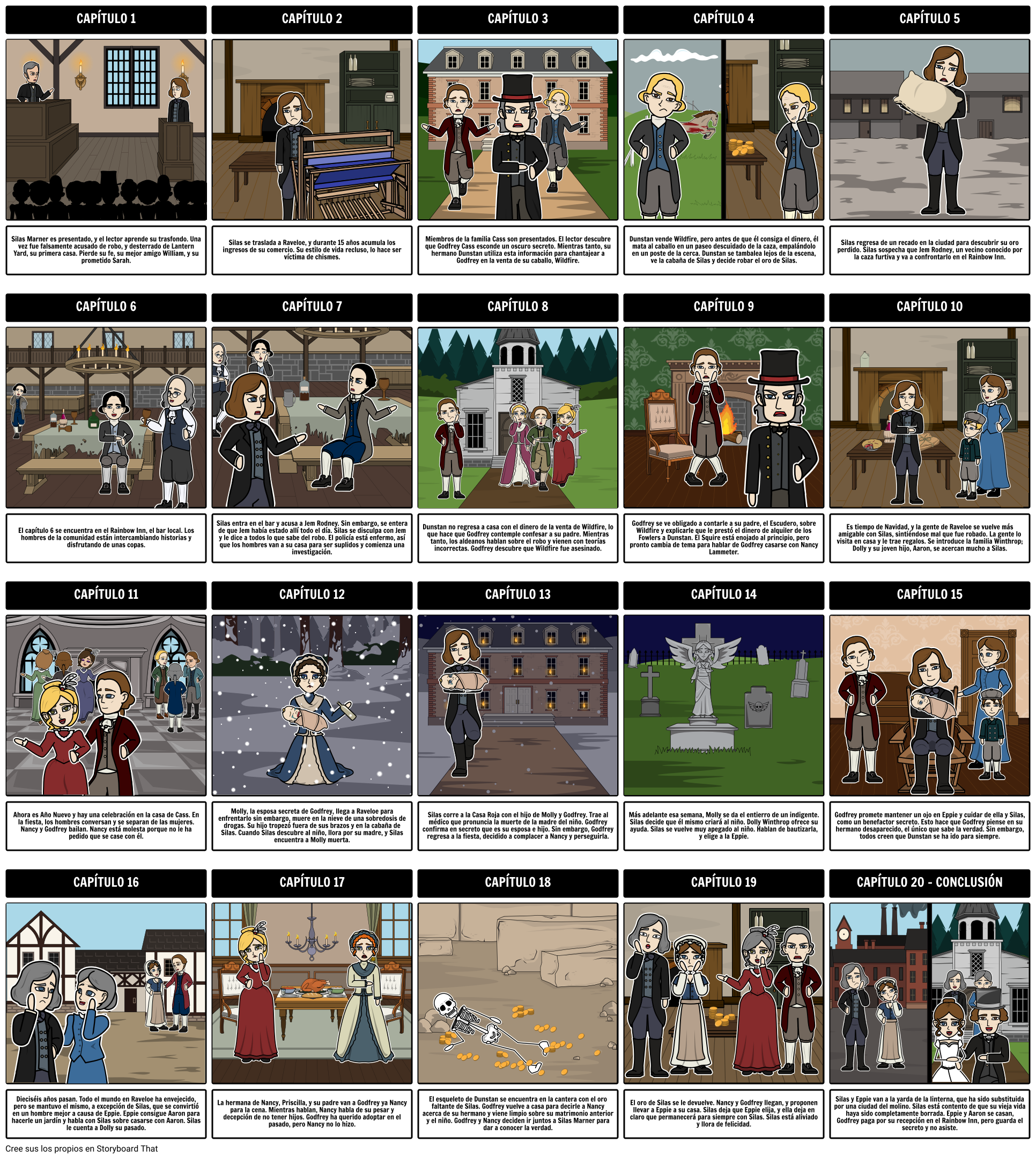 Idea de actividad de ELA: crear un resumen de libro con guiones gráficos