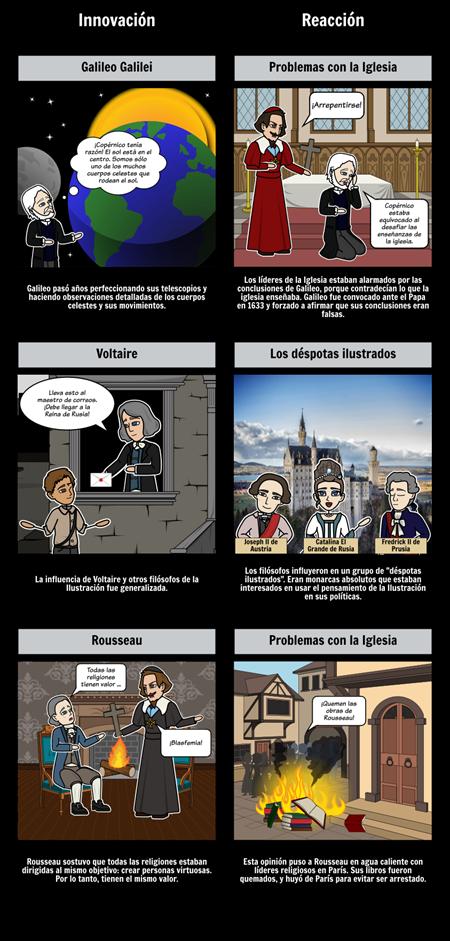 Revolución Científica e Iluminación: Reacciones