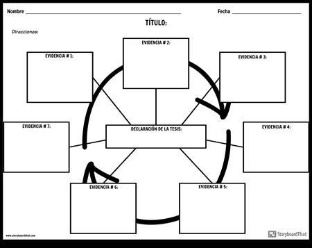 Rueda de Spider Chart