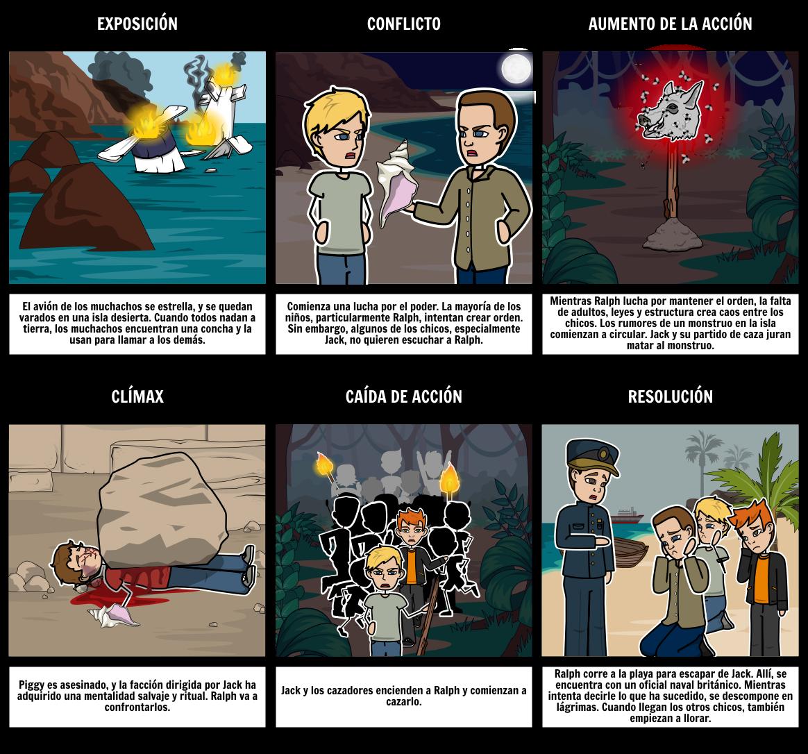 Señor de las Moscas Storyboard por es-examples