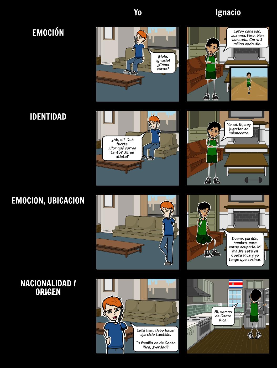 Ser vs Estar - Plantilla de Conjugación en Contexto