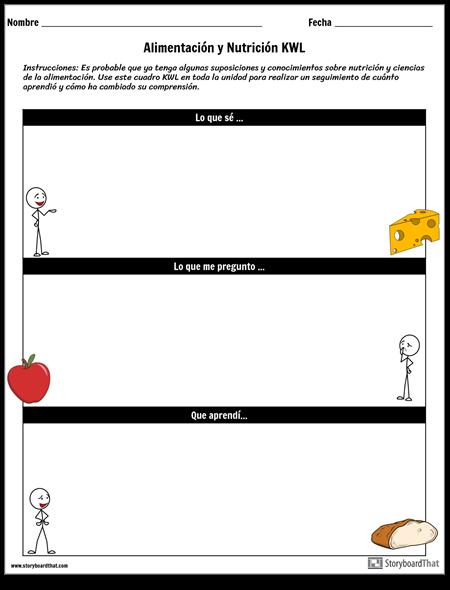 Tabla KWL de Alimentos y Nutrición