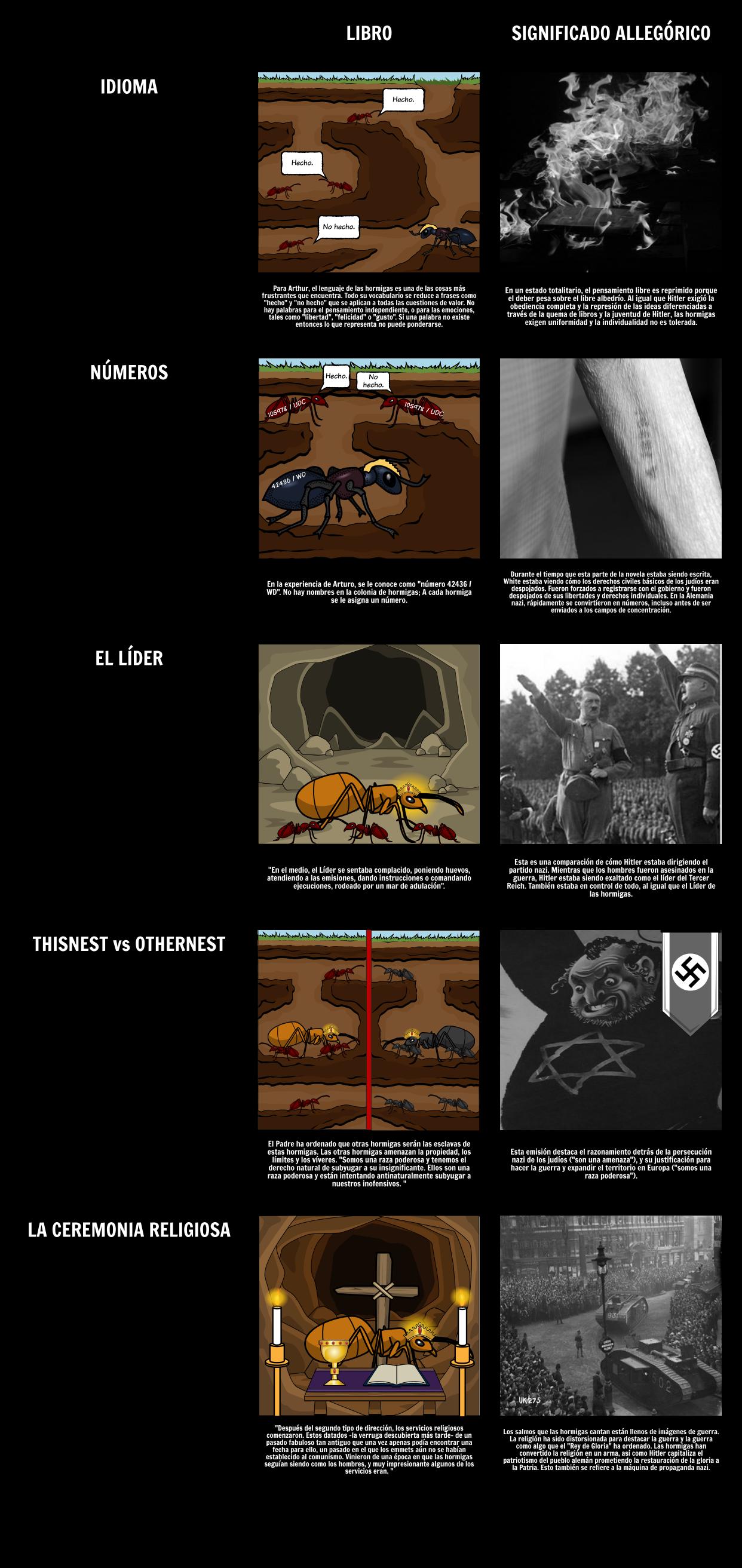 """TOAFK - Alegoría en la Lección de las Hormigas en """"La Espada en la Piedra"""""""