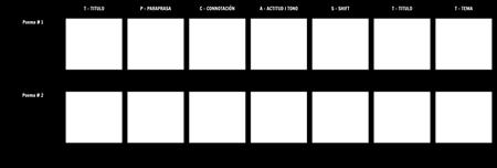 TP-CASTT Comparación de dos Modelos de Poemas