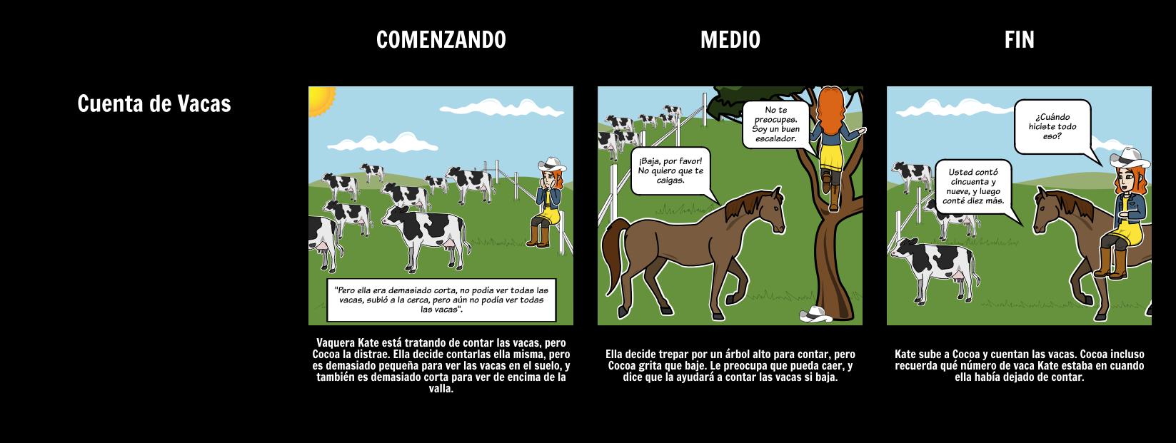 Vaquera Kate y Cocoa - Resumen