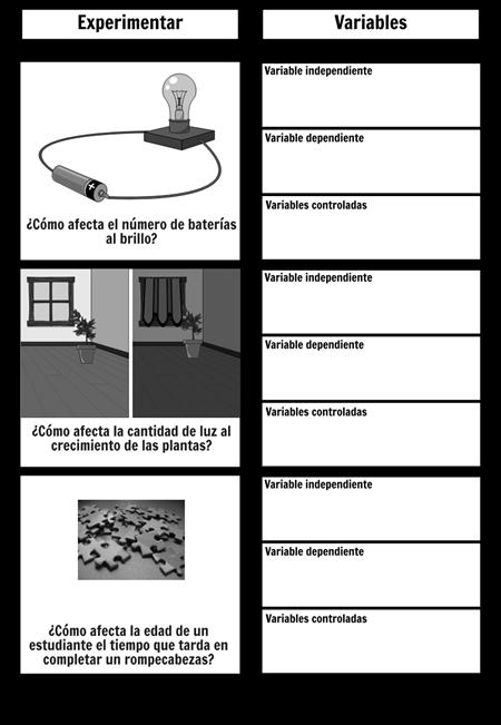 Diseño Experimental   Método Científico Pasos