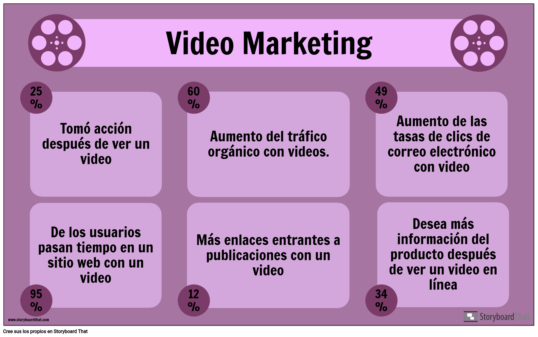 Video Marketing-Ejemplo