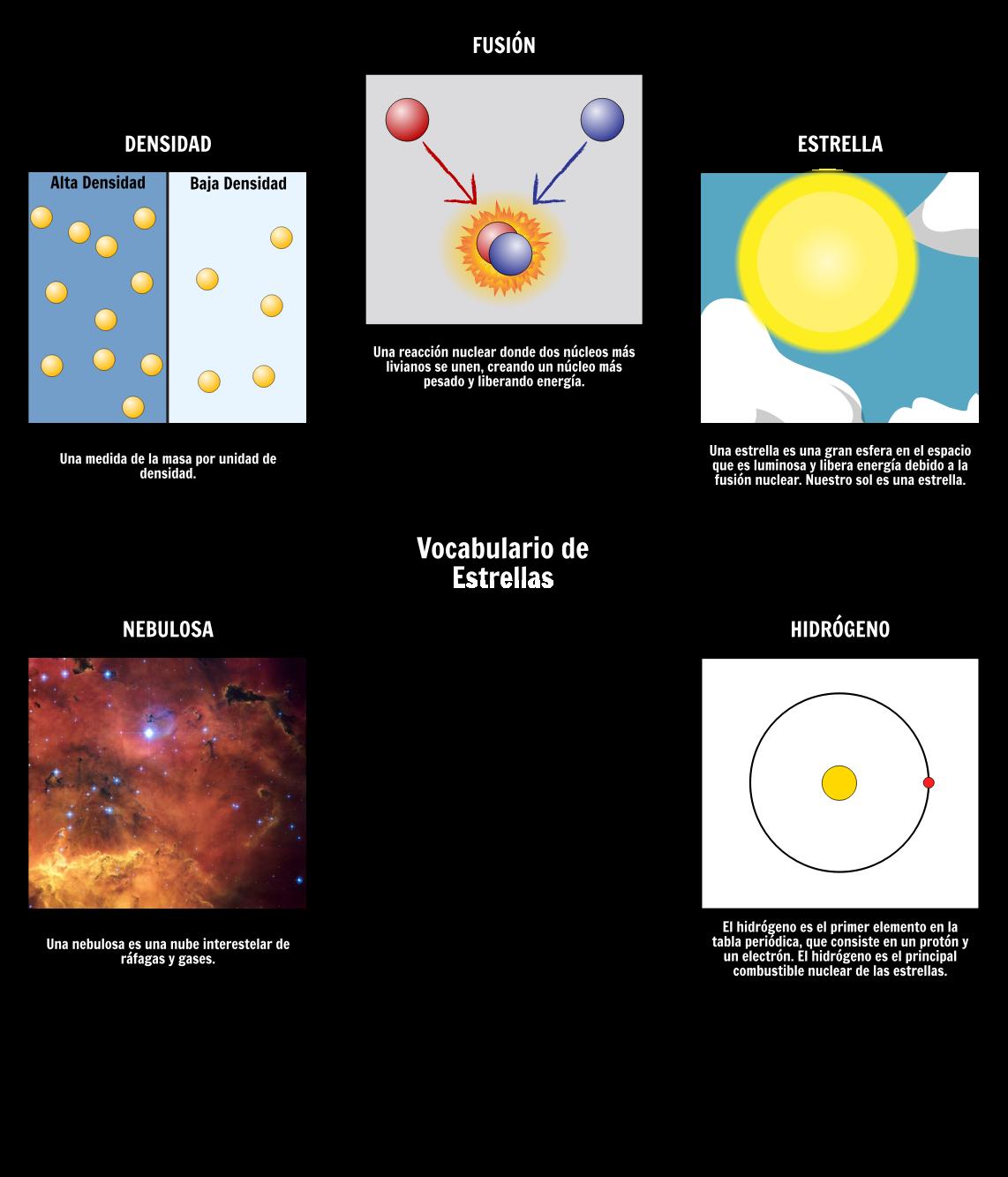 Ciclo de Vida de una Estrella   Secuencia Principal y Estrellas Masivas