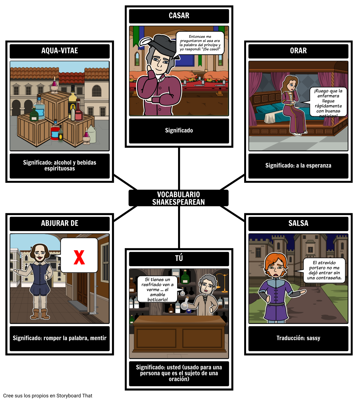 Vocabulario de Shakespeare