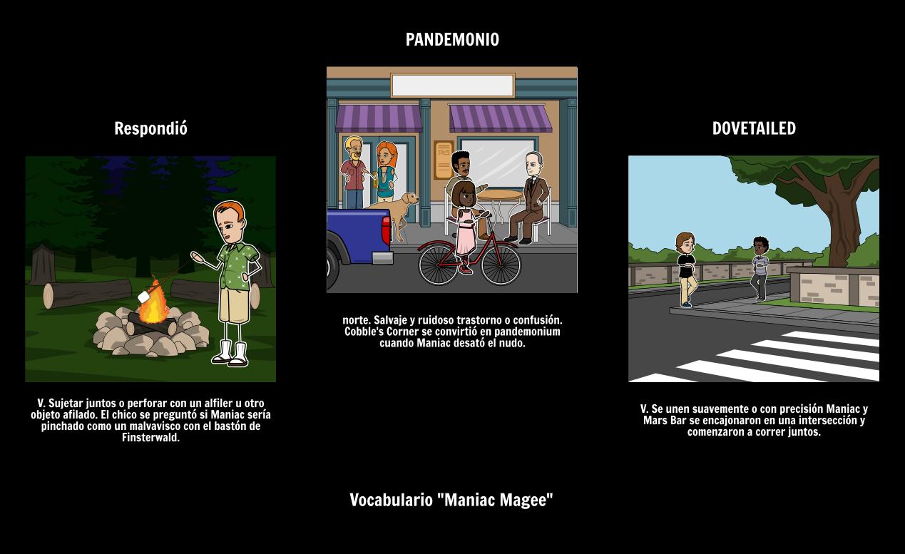 Vocabulario Magee Maníaco