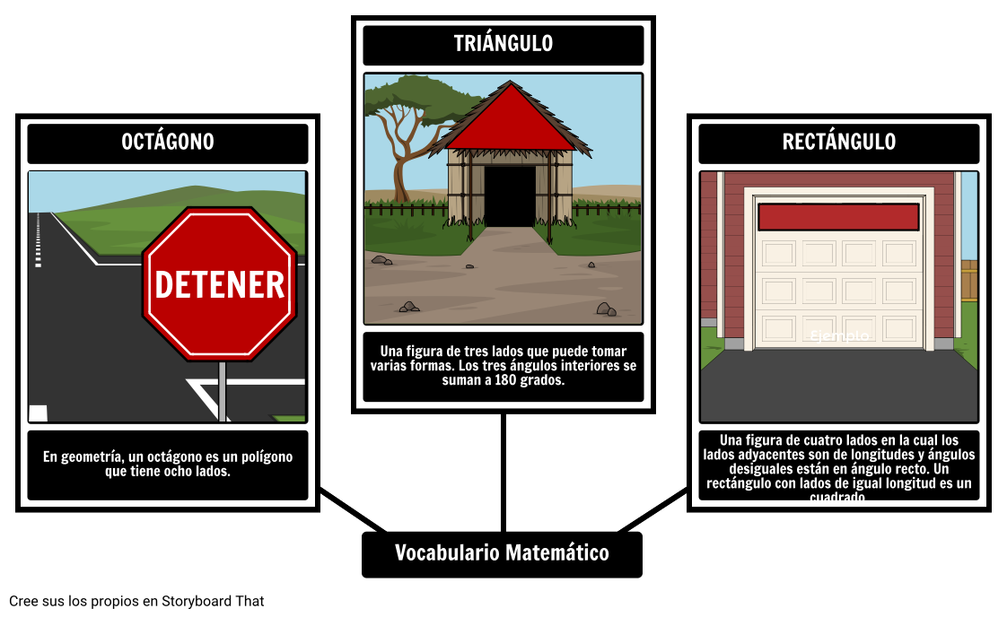Vocabulario Visual - Matemáticas