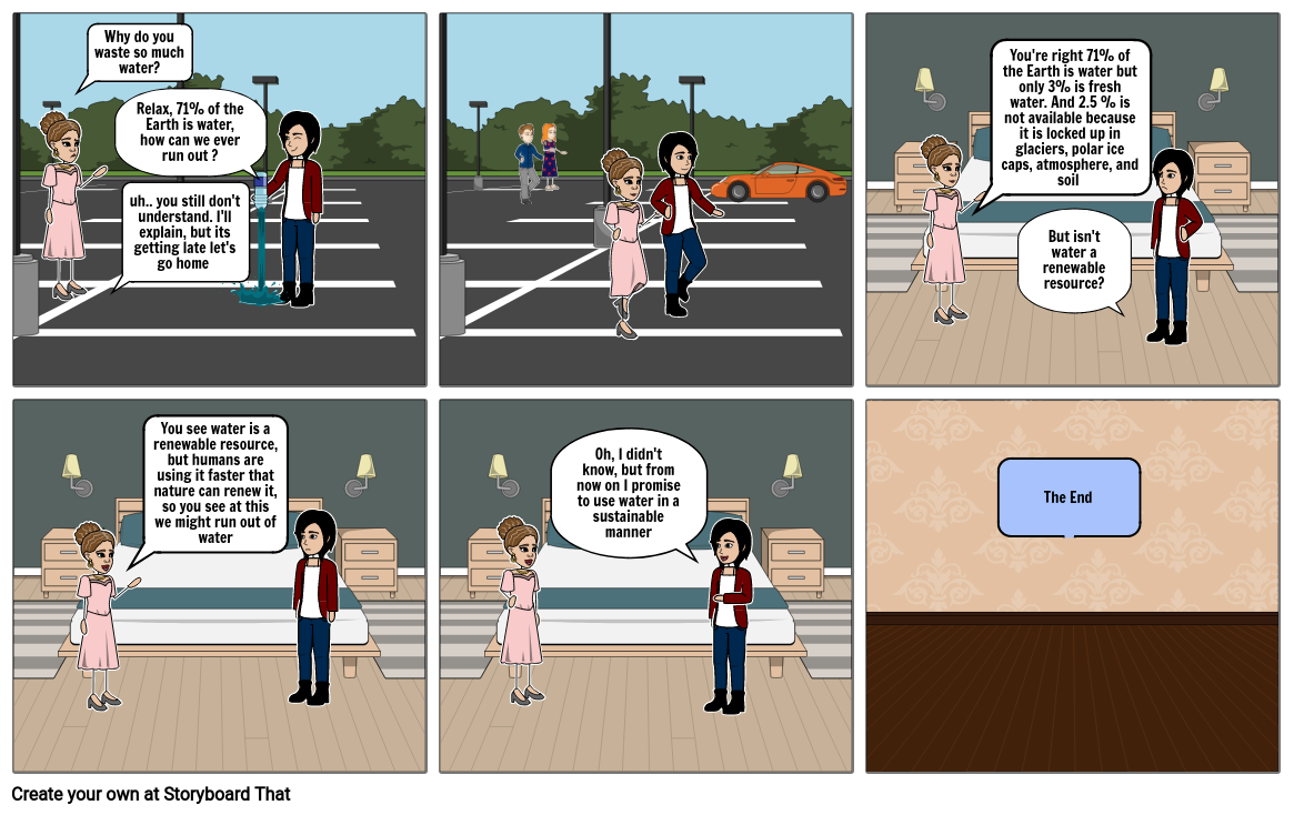 Water Conservation - Story Board