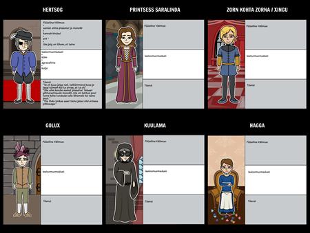 13 Kellad Character Map