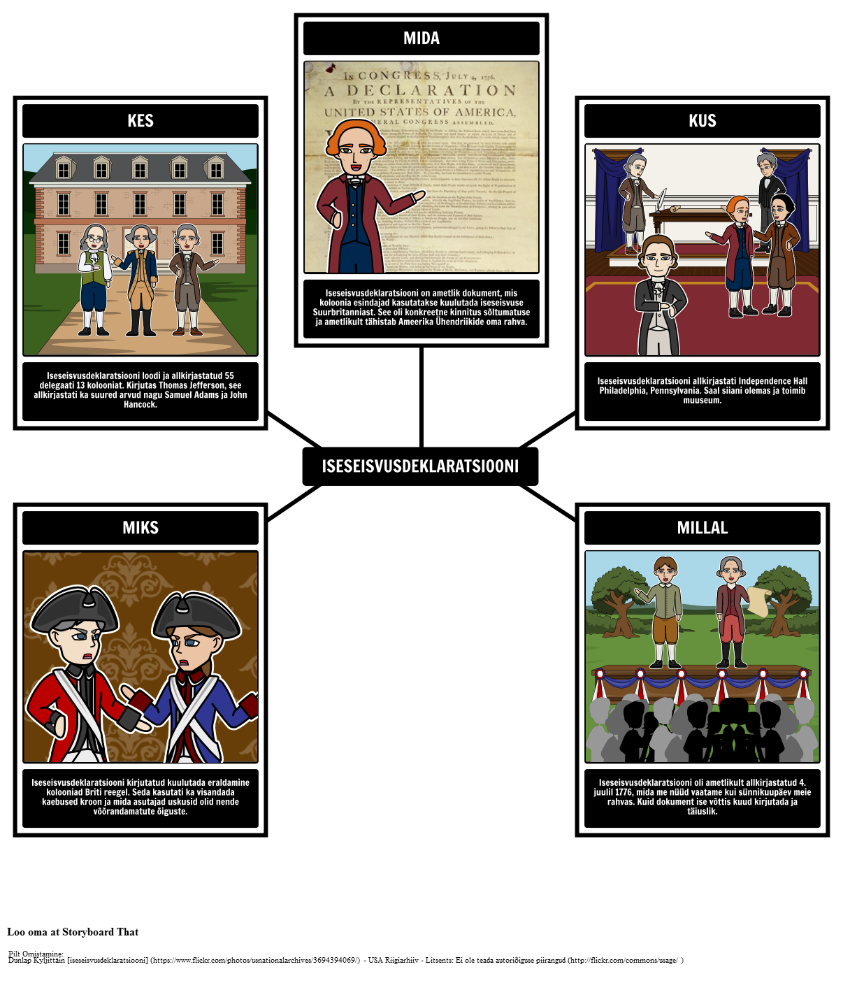 5 Ws Declaration of Independence