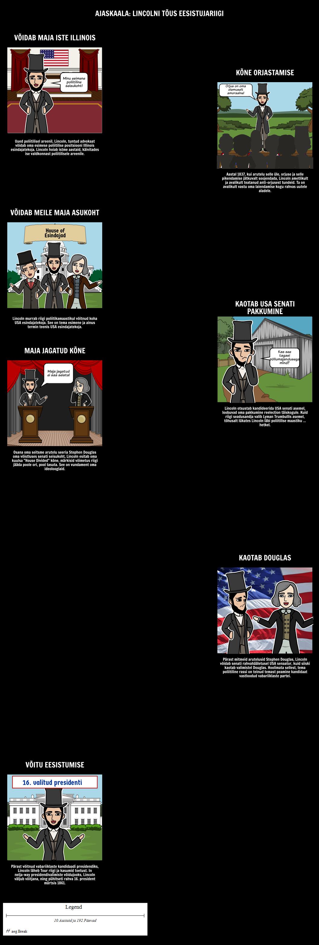 Abraham Lincoln Timeline - Rise Eesistujariigi