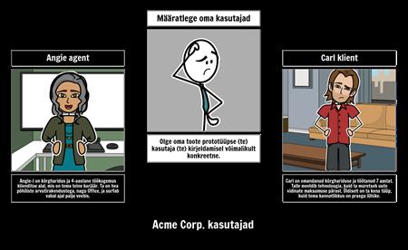 Acme Corp. Kasutajad