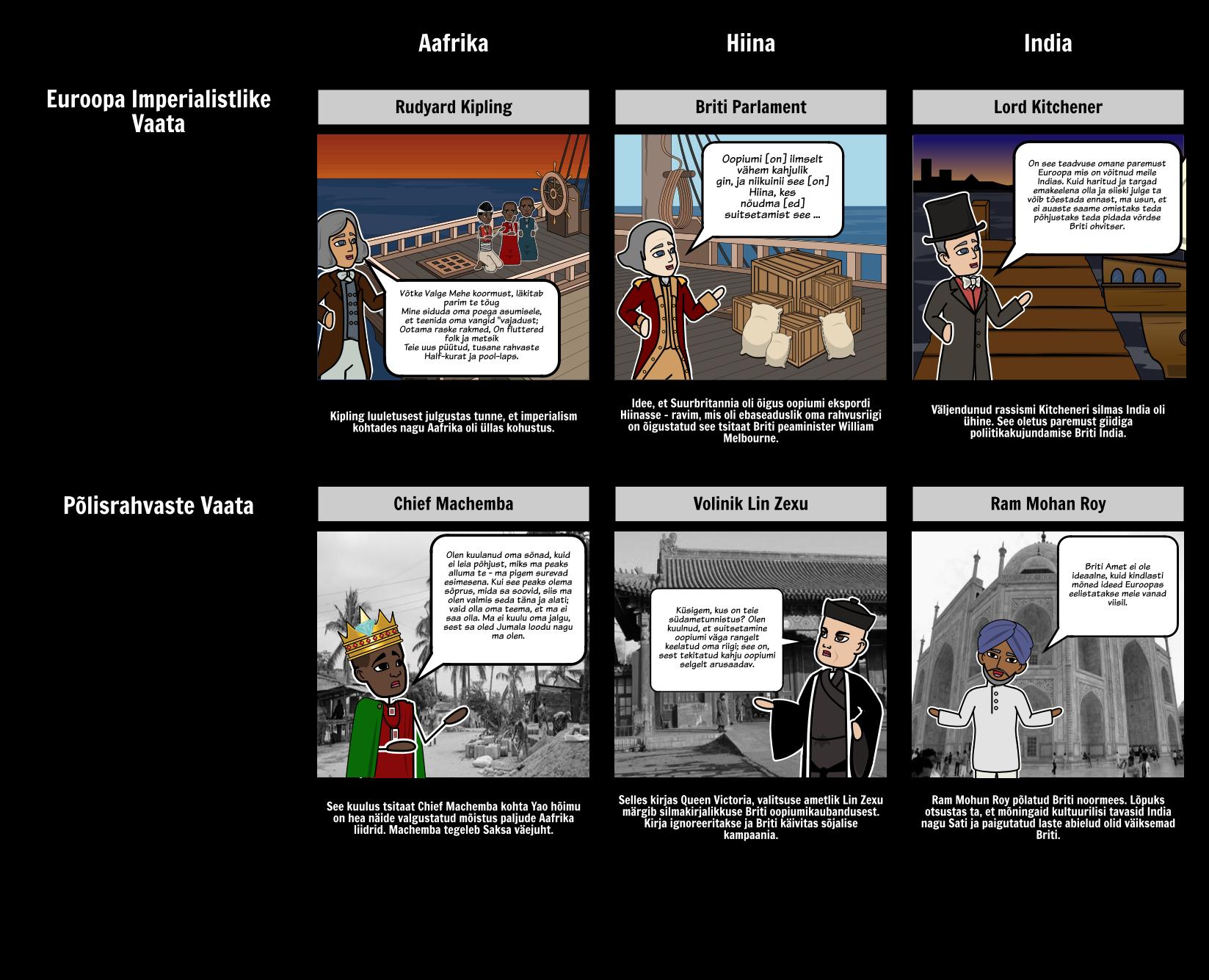 Ajalugu Imperialism - Vastandlikud POV Imperialistlik vs Põlisrahvaste