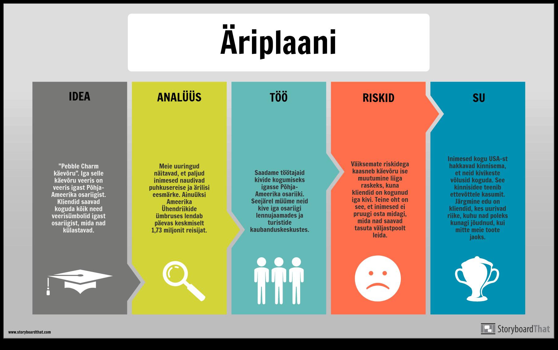 Äriplaani Info-näide