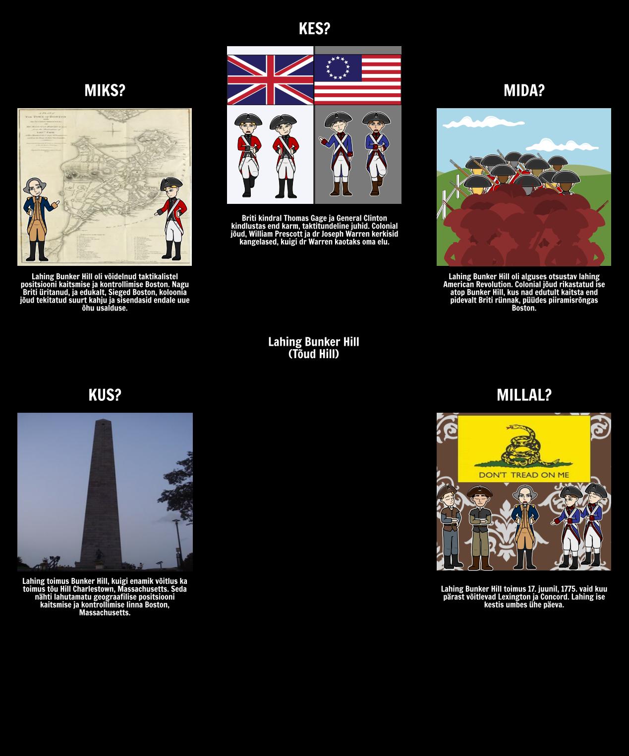 Battle of Bunker Hill 5 Ws