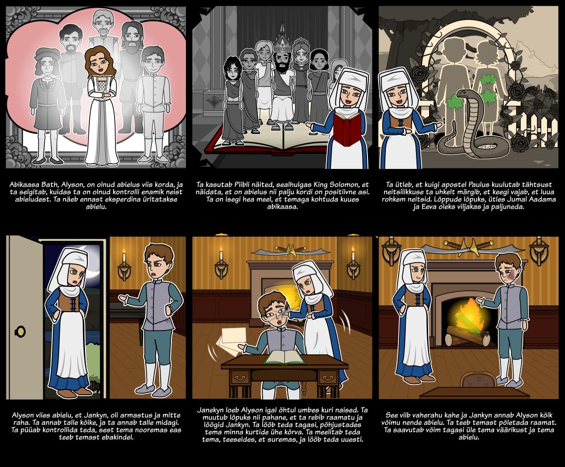 "Canterbury Tales - perspektiiv ""abikaasa Bath Proloog"""