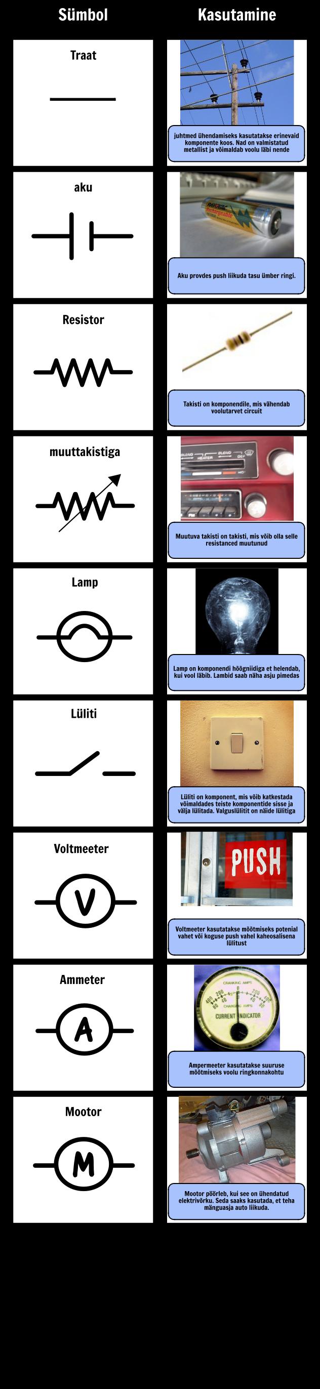 Circuit Komponendid