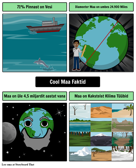 Cool Maa Faktid