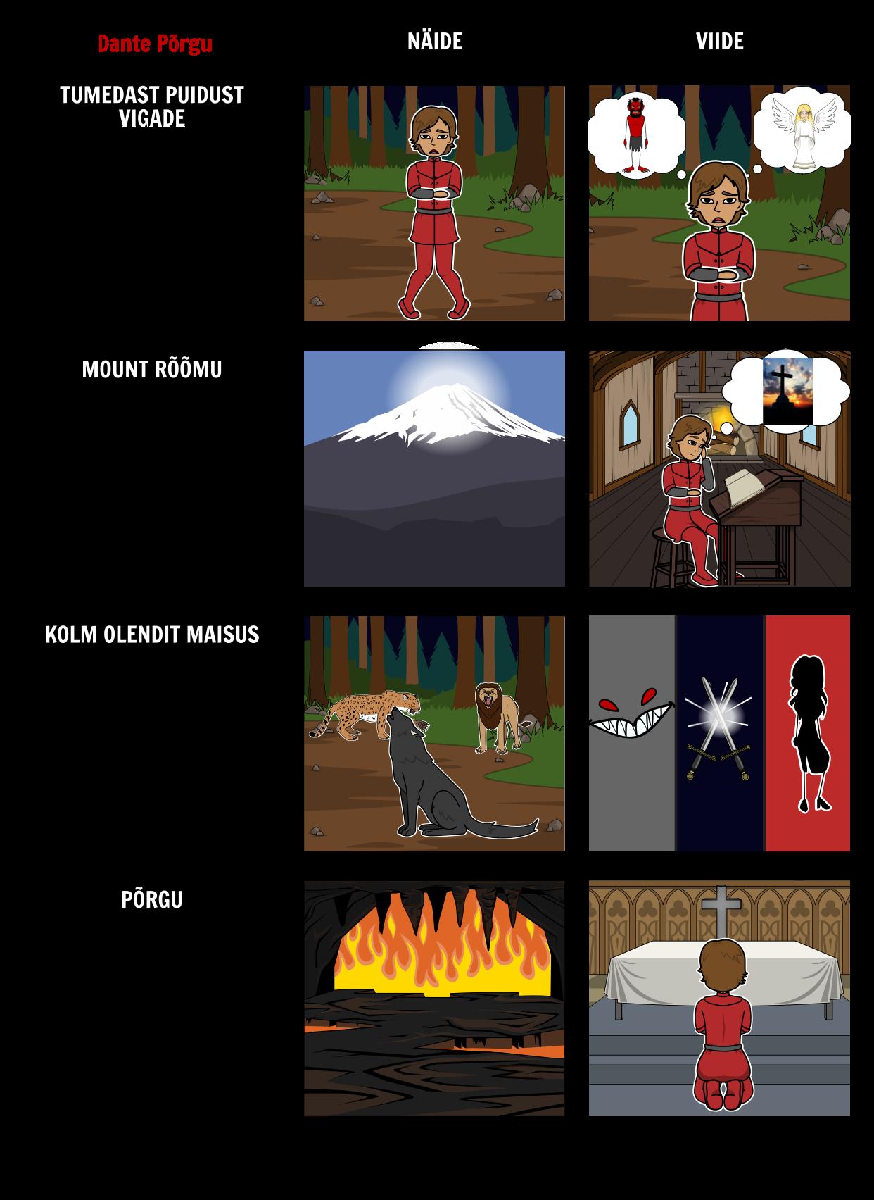 Dante Inferno - Tunnustamine Allegooria