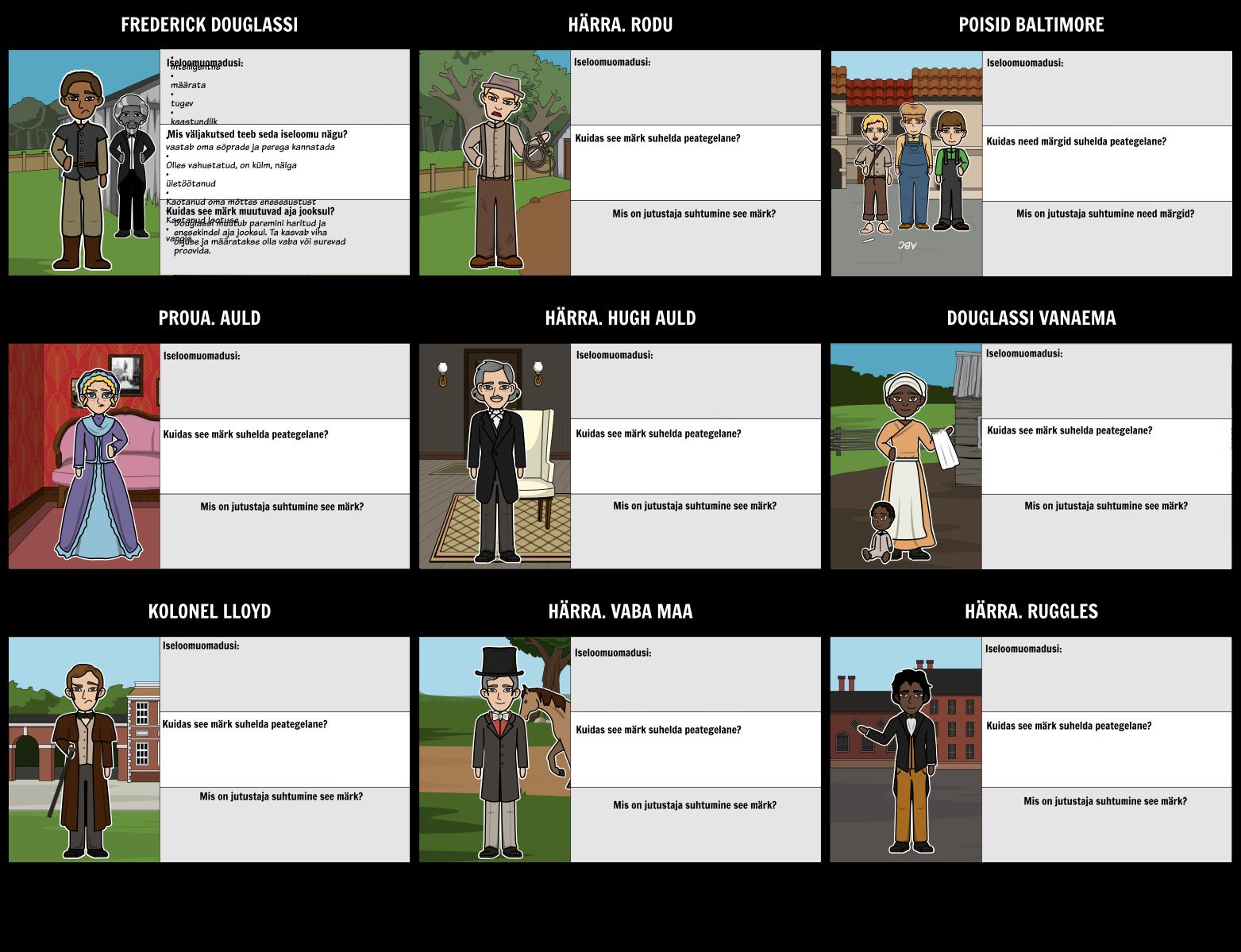 Douglassi Character Map