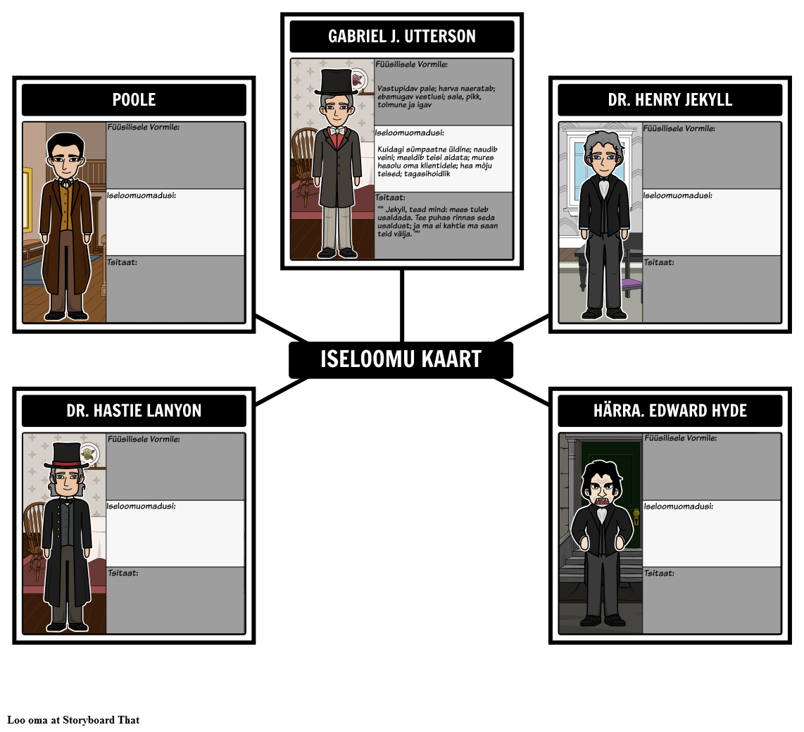 Dr Jekyll ja Mr Hyde Character Map