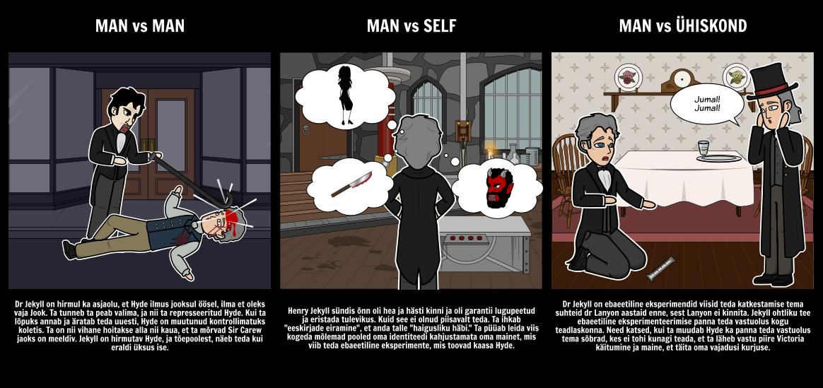 Dr Jekyll ja Mr Hyde Kirjanduse Konflikti