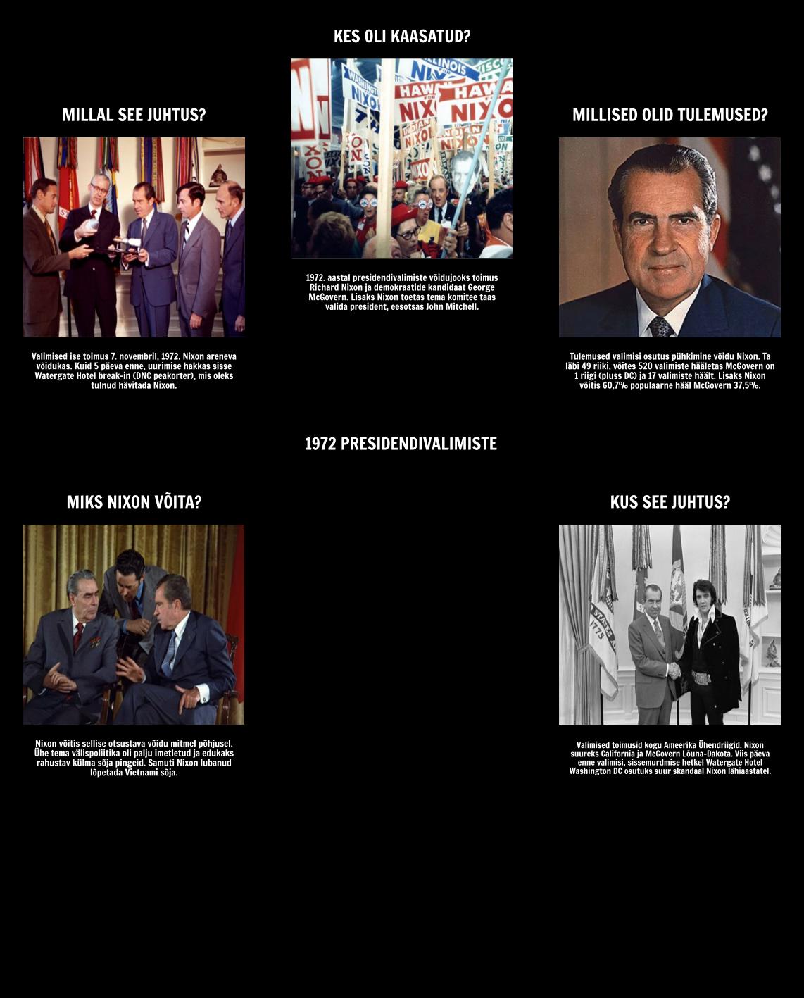 Eesistujariik Richard Nixon - 5 Ws 1972. Valimiste