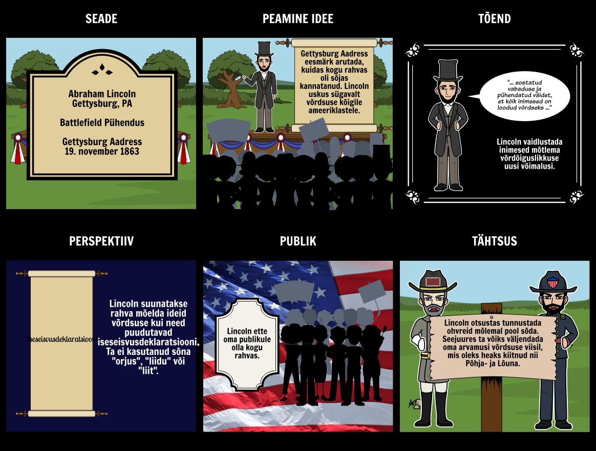 Esmane Allikas - Hindamine Gettysburg Aadress