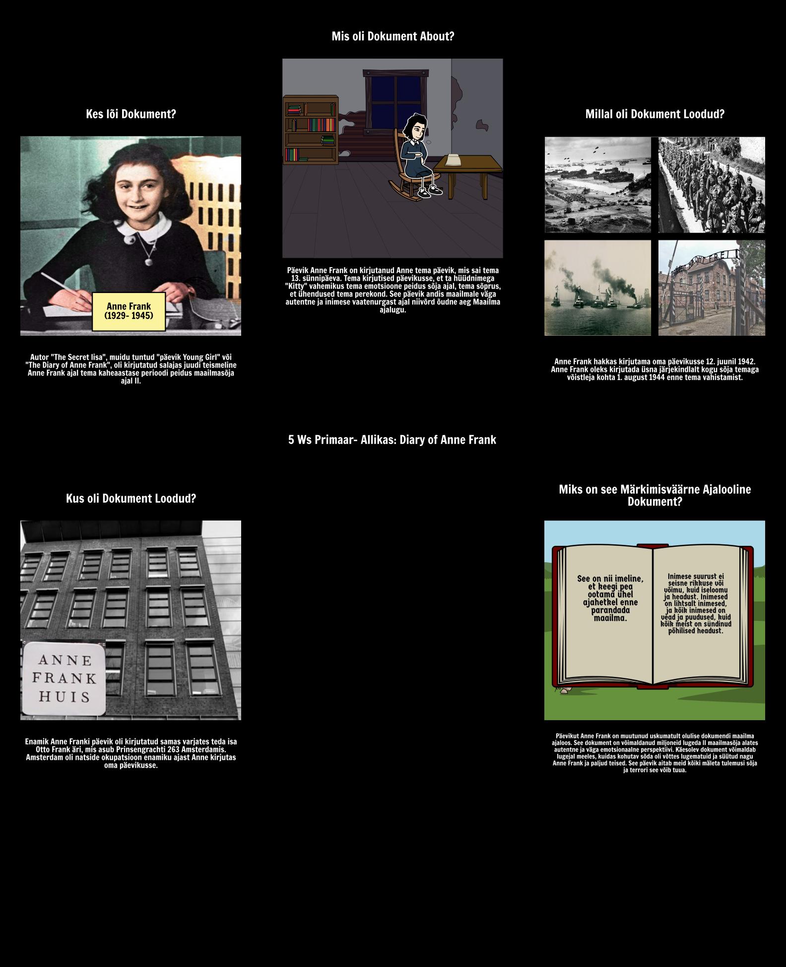 Esmane allikas 5Ws: päevik Anne Frank