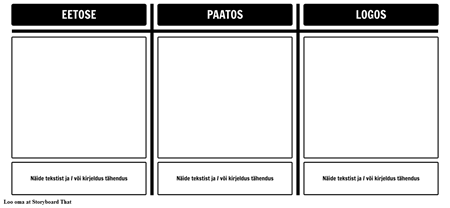 Ethos Pathos Logos Mall
