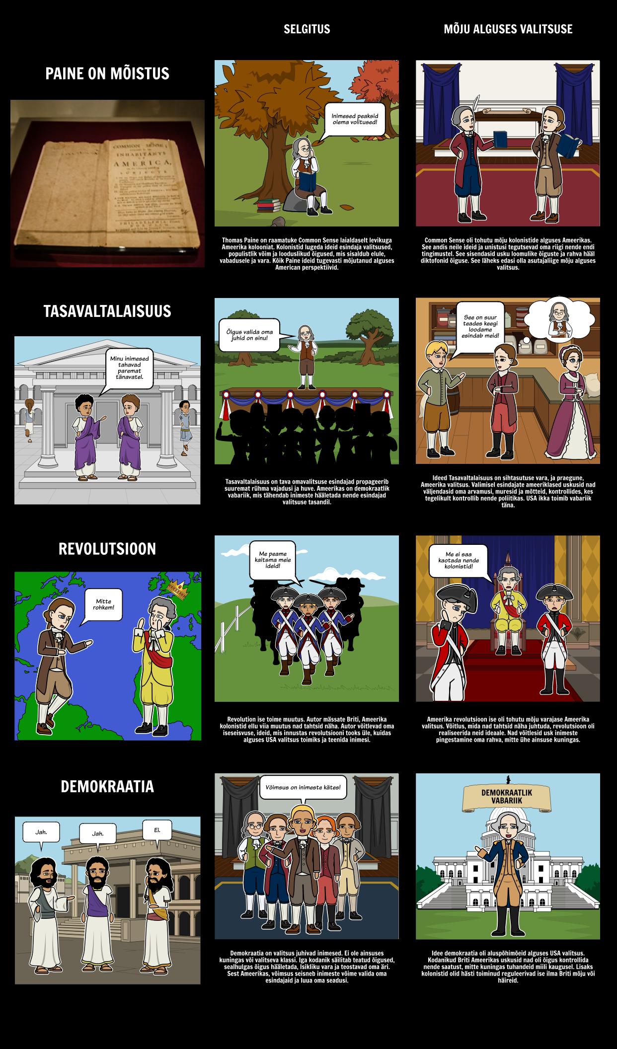 Föderalism - Ideed, Ideoloogiad ja Mõjutused