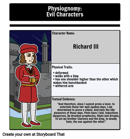 Füsiognoomia Richard III Tragöödias: Richard III