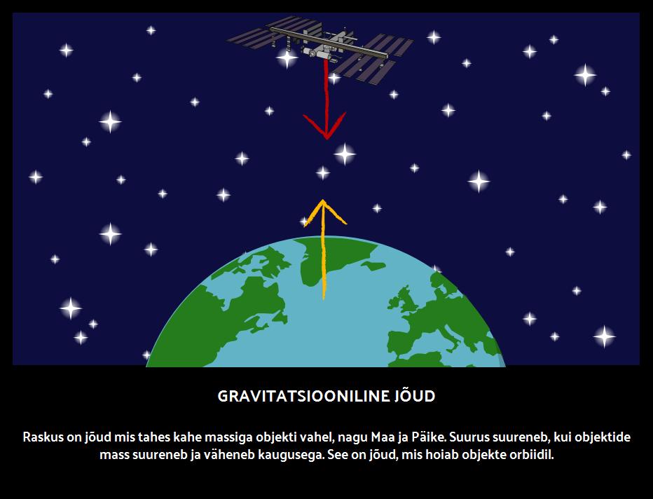 Gravitatsiooniline Jõud