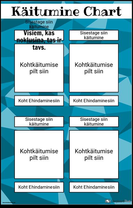 Käitumiskaardi Plakat