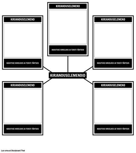 Kirjanduselement Spider Map Template
