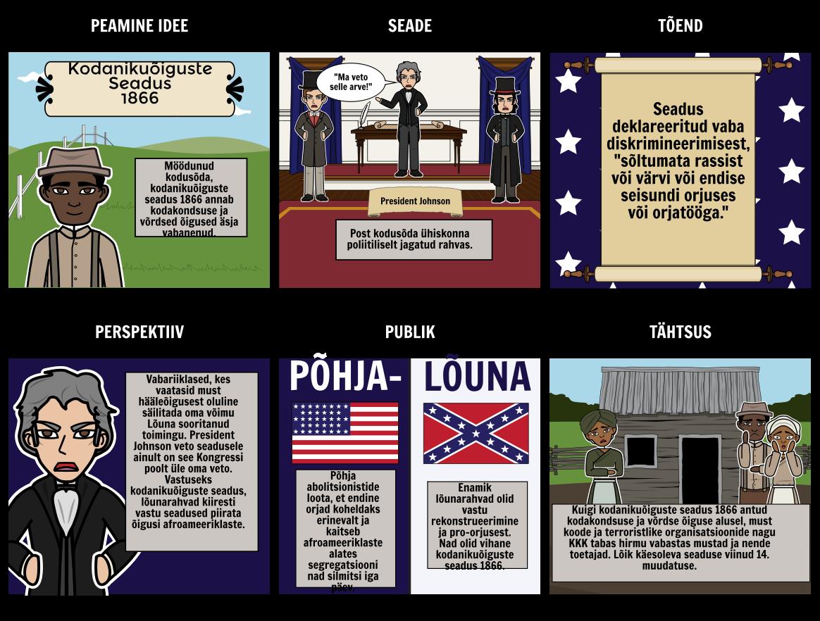 Kodanikuõiguste seadus 1866